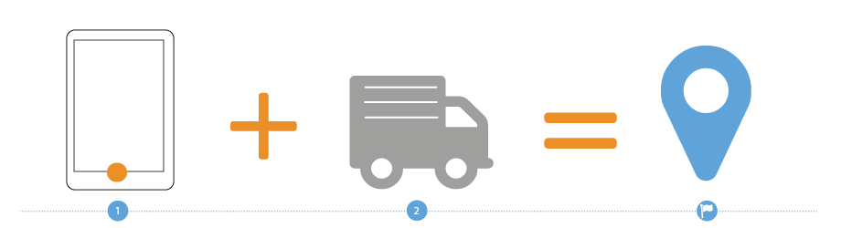 Route-naar-ons-verpakkingswebwinkel